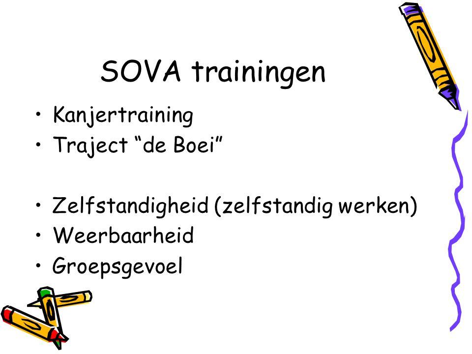 SOVA trainingen Kanjertraining Traject de Boei Zelfstandigheid (zelfstandig werken) Weerbaarheid Groepsgevoel