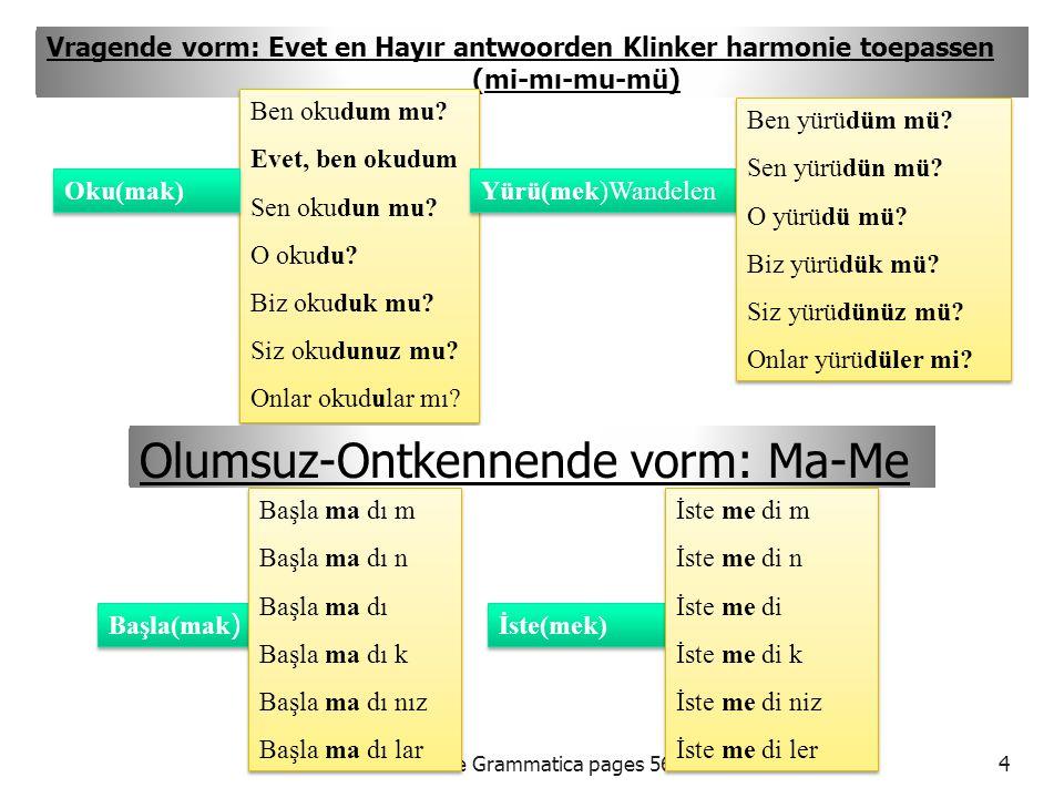 see Grammatica pages 56-644 Vragende vorm: Evet en Hayır antwoorden Klinker harmonie toepassen (mi-mı-mu-mü) Ben okudum mu.