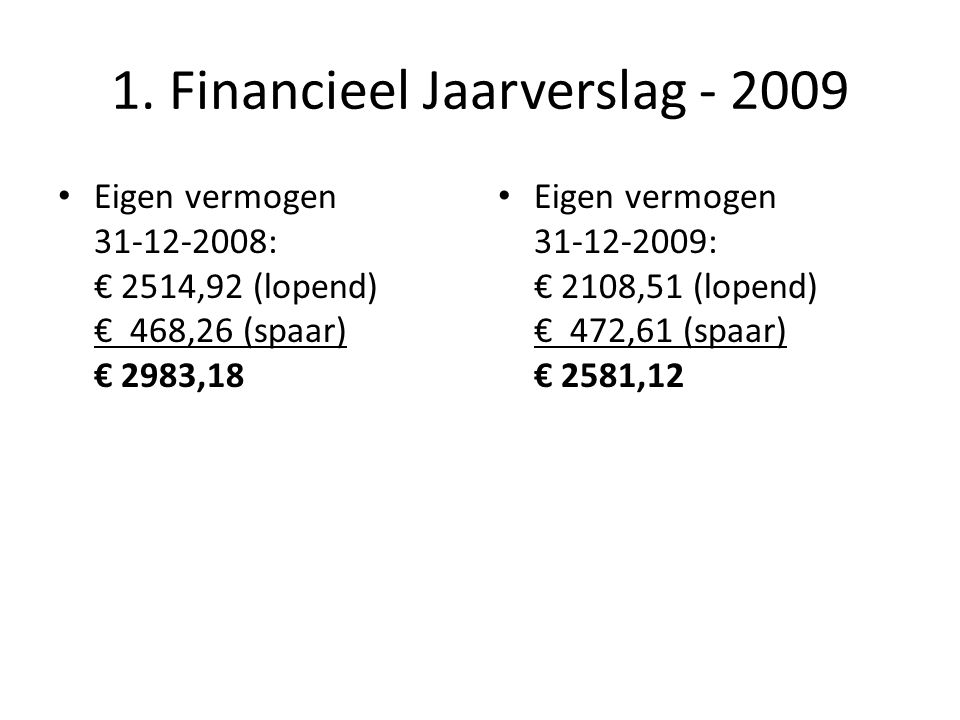 1. Financieel Jaarverslag - 2009 Eigen vermogen 31-12-2008: € 2514,92 (lopend) € 468,26 (spaar) € 2983,18 Eigen vermogen 31-12-2009: € 2108,51 (lopend