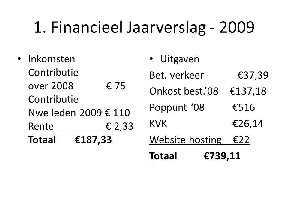 1. Financieel Jaarverslag - 2009 Inkomsten Contributie over 2008 € 75 Contributie Nwe leden 2009 € 110 Rente € 2,33 Totaal€187,33 Uitgaven Bet. verkee
