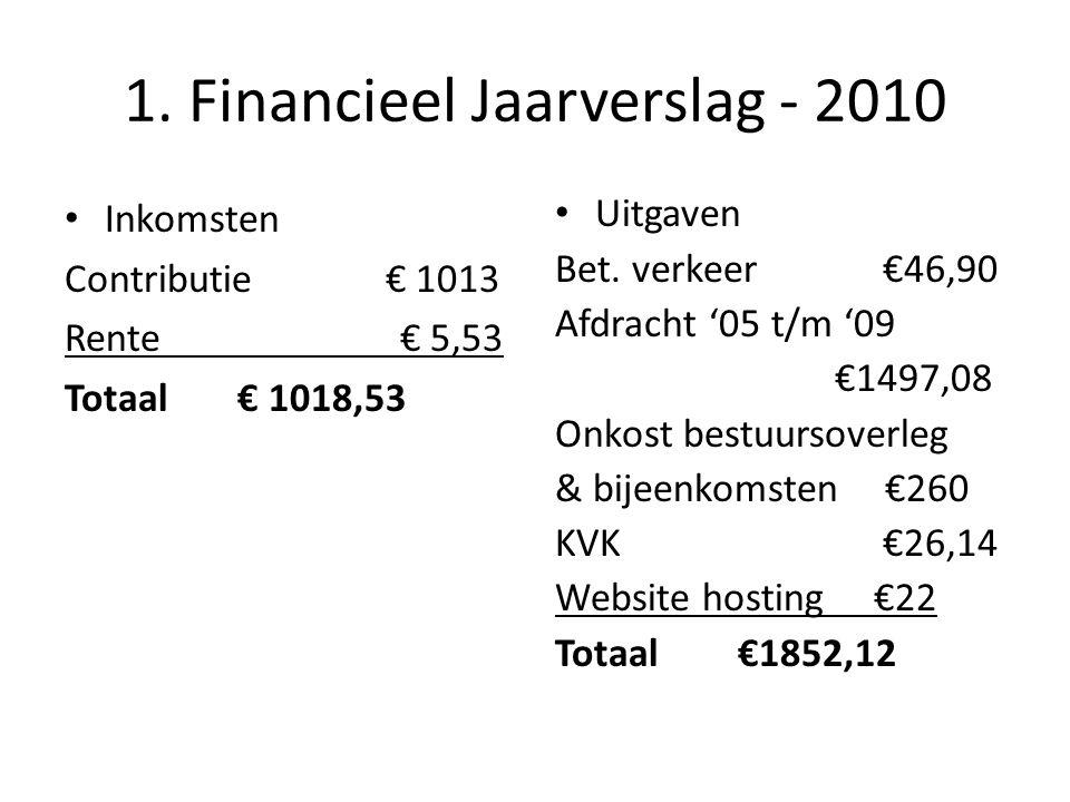 1. Financieel Jaarverslag - 2010 Inkomsten Contributie€ 1013 Rente € 5,53 Totaal € 1018,53 Uitgaven Bet. verkeer €46,90 Afdracht '05 t/m '09 €1497,08