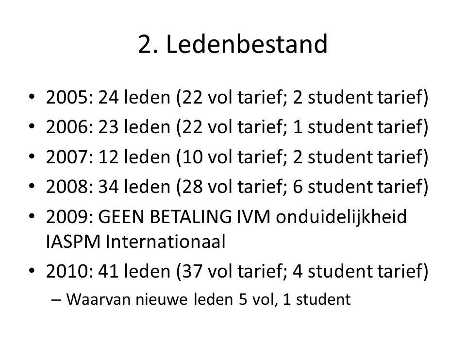 2. Ledenbestand 2005: 24 leden (22 vol tarief; 2 student tarief) 2006: 23 leden (22 vol tarief; 1 student tarief) 2007: 12 leden (10 vol tarief; 2 stu