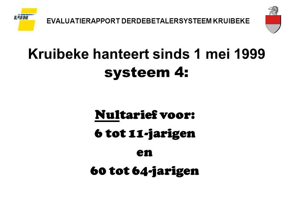 EVALUATIERAPPORT DERDEBETALERSYSTEEM KRUIBEKE Kruibeke hanteert sinds 1 mei 1999 systeem 4: Nultarief voor: 6 tot 11-jarigen en 60 tot 64-jarigen