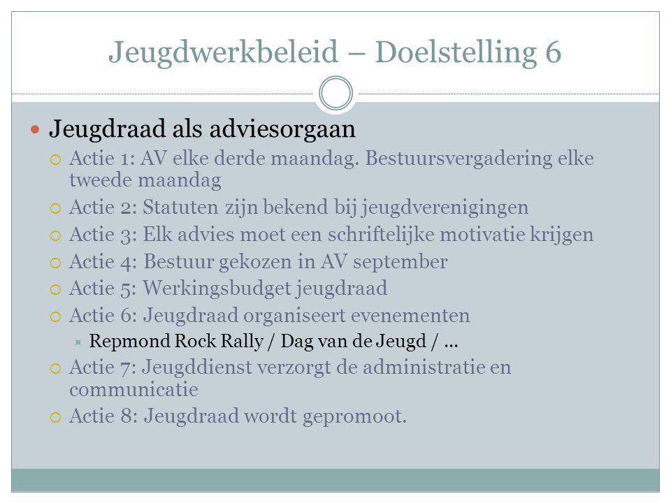 Jeugdwerkbeleid – Doelstelling 6 Jeugdraad als adviesorgaan  Actie 1: AV elke derde maandag.