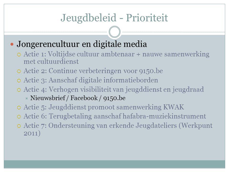 Jeugdbeleid - Prioriteit Jongerencultuur en digitale media  Actie 1: Voltijdse cultuur ambtenaar + nauwe samenwerking met cultuurdienst  Actie 2: Co