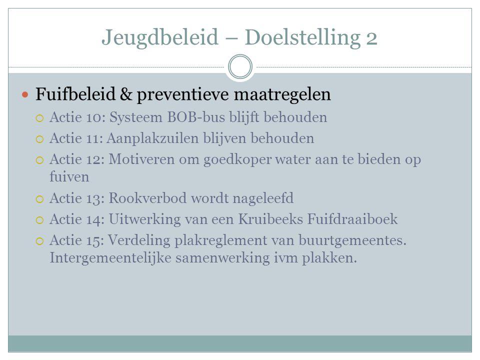 Jeugdbeleid – Doelstelling 2 Fuifbeleid & preventieve maatregelen  Actie 10: Systeem BOB-bus blijft behouden  Actie 11: Aanplakzuilen blijven behoud