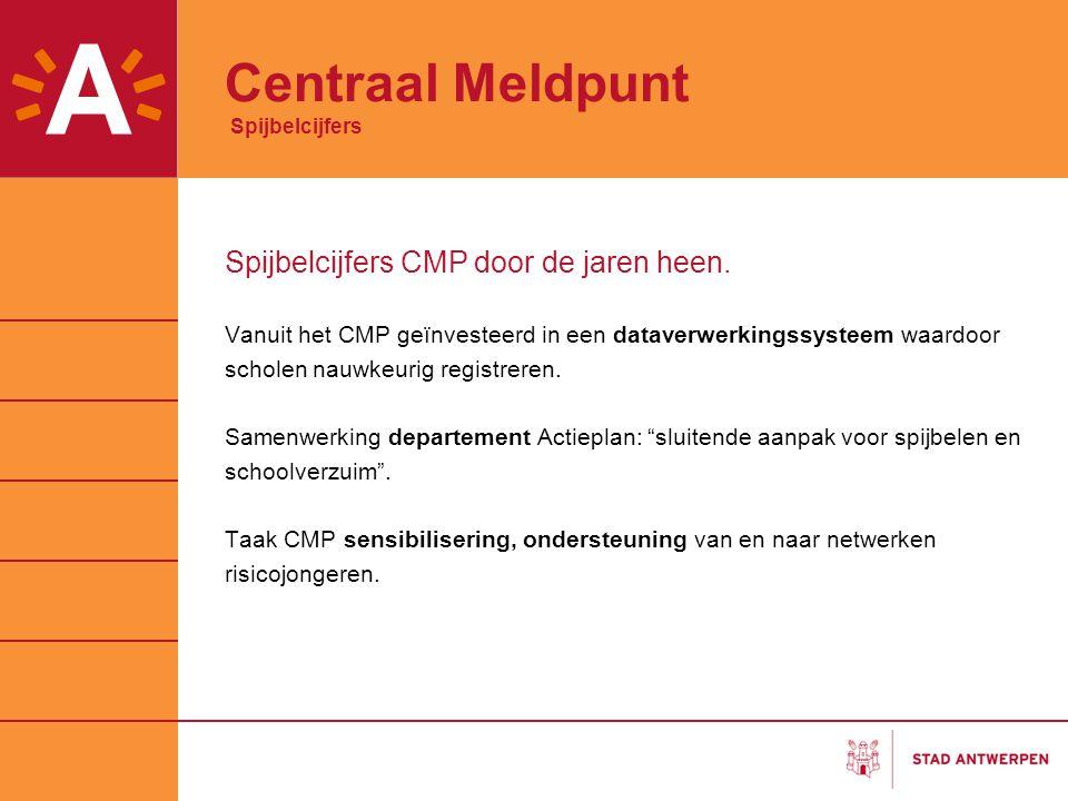 Centraal Meldpunt Spijbelcijfers Spijbelcijfers CMP door de jaren heen. Vanuit het CMP geïnvesteerd in een dataverwerkingssysteem waardoor scholen nau