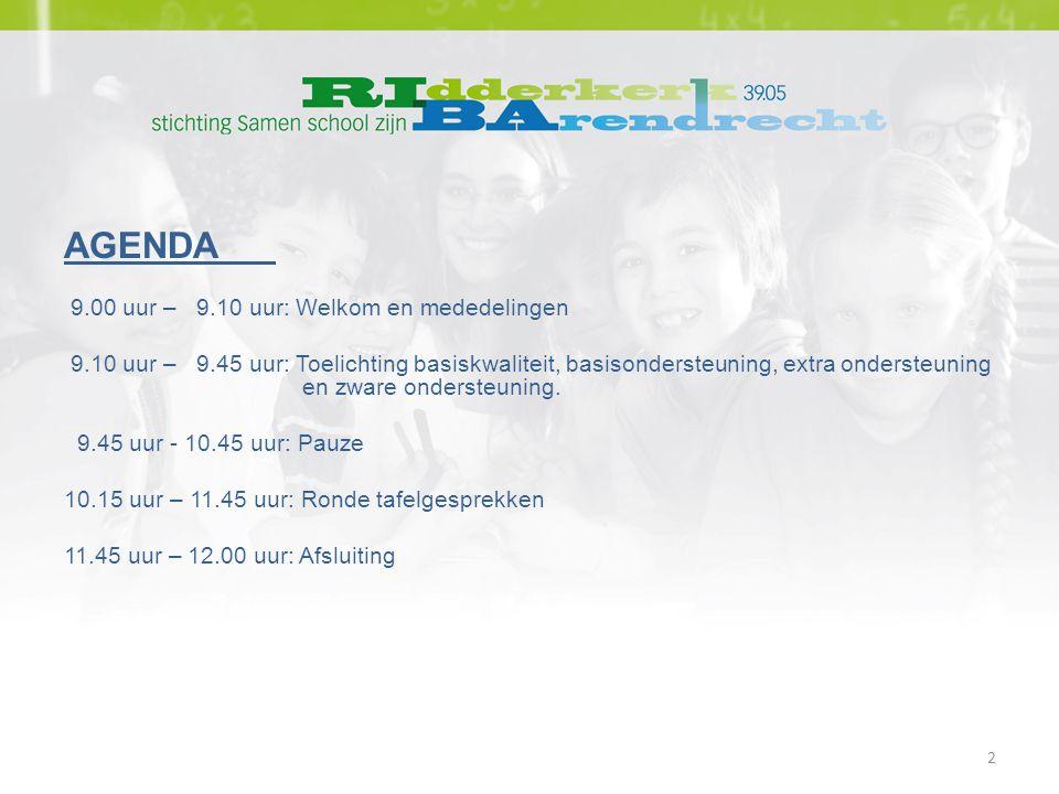 AGENDA 9.00 uur – 9.10 uur: Welkom en mededelingen 9.10 uur – 9.45 uur: Toelichting basiskwaliteit, basisondersteuning, extra ondersteuning en zware ondersteuning.