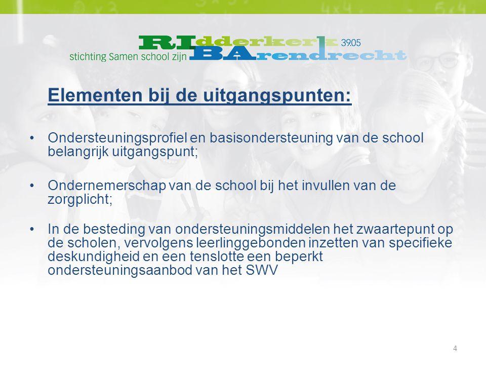 Elementen bij de uitgangspunten: Ondersteuningsprofiel en basisondersteuning van de school belangrijk uitgangspunt; Ondernemerschap van de school bij het invullen van de zorgplicht; In de besteding van ondersteuningsmiddelen het zwaartepunt op de scholen, vervolgens leerlinggebonden inzetten van specifieke deskundigheid en een tenslotte een beperkt ondersteuningsaanbod van het SWV 4
