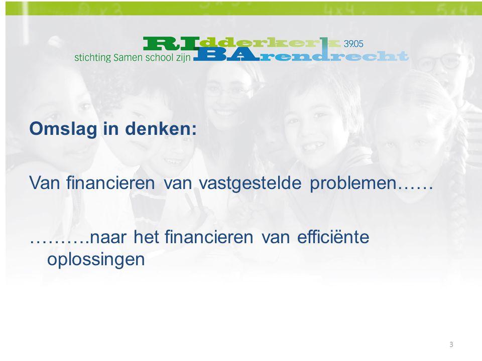 Omslag in denken: Van financieren van vastgestelde problemen…… ……….naar het financieren van efficiënte oplossingen 3