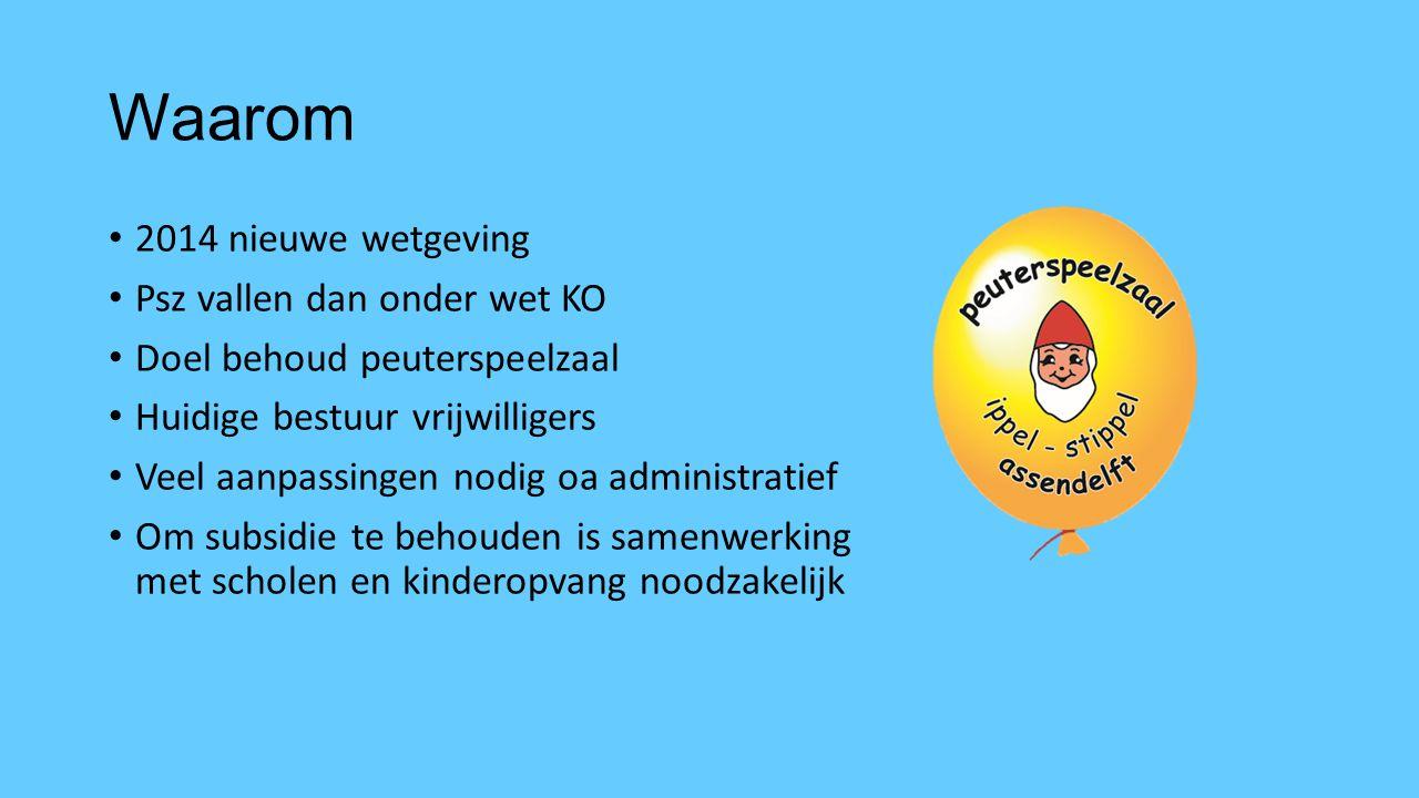 Waarom 2014 nieuwe wetgeving Psz vallen dan onder wet KO Doel behoud peuterspeelzaal Huidige bestuur vrijwilligers Veel aanpassingen nodig oa administ