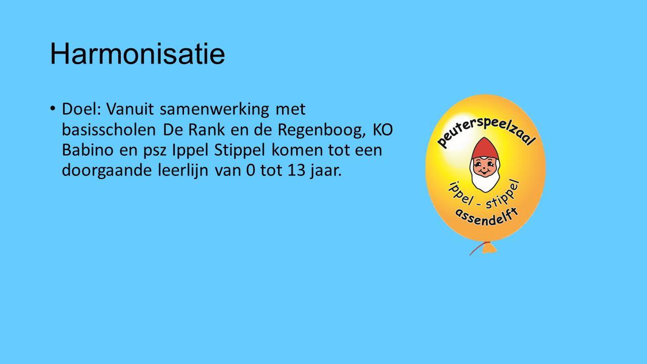 Harmonisatie Doel: Vanuit samenwerking met basisscholen De Rank en de Regenboog, KO Babino en psz Ippel Stippel komen tot een doorgaande leerlijn van