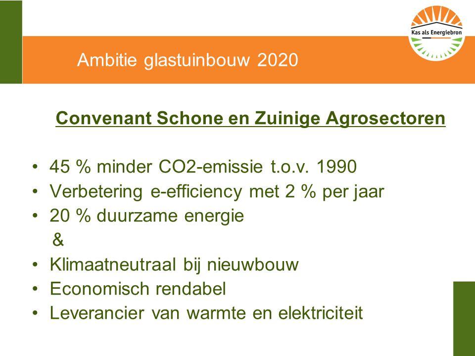 Programma Kas als Energiebron Innovatie- en actieprogramma glastuinbouw voor realiseren van de ambities van het Convenant Samenwerking tussen: LTO Glaskracht Nederland Productschap Tuinbouw Ministerie LNV e.v.a.