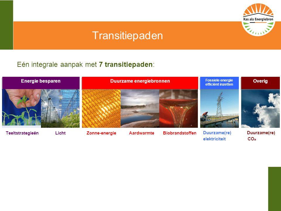 Energie besparen Transitiepaden Eén integrale aanpak met 7 transitiepaden: Zonne-energie AardwarmteBiobrandstoffenLichtTeeltstrategieën Duurzame(re) elektriciteit Duurzame(re) CO ₂ Duurzame energiebronnen Fossiele energie efficiënt inzetten Overig