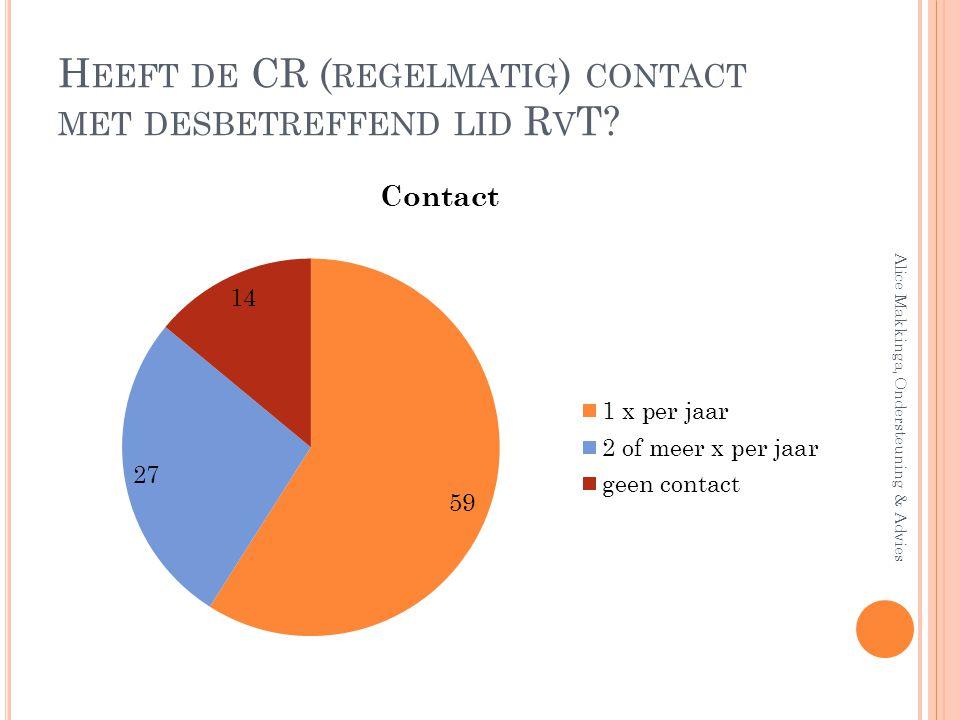 H EEFT DE CR ( REGELMATIG ) CONTACT MET DESBETREFFEND LID R V T? Alice Makkinga, Ondersteuning & Advies