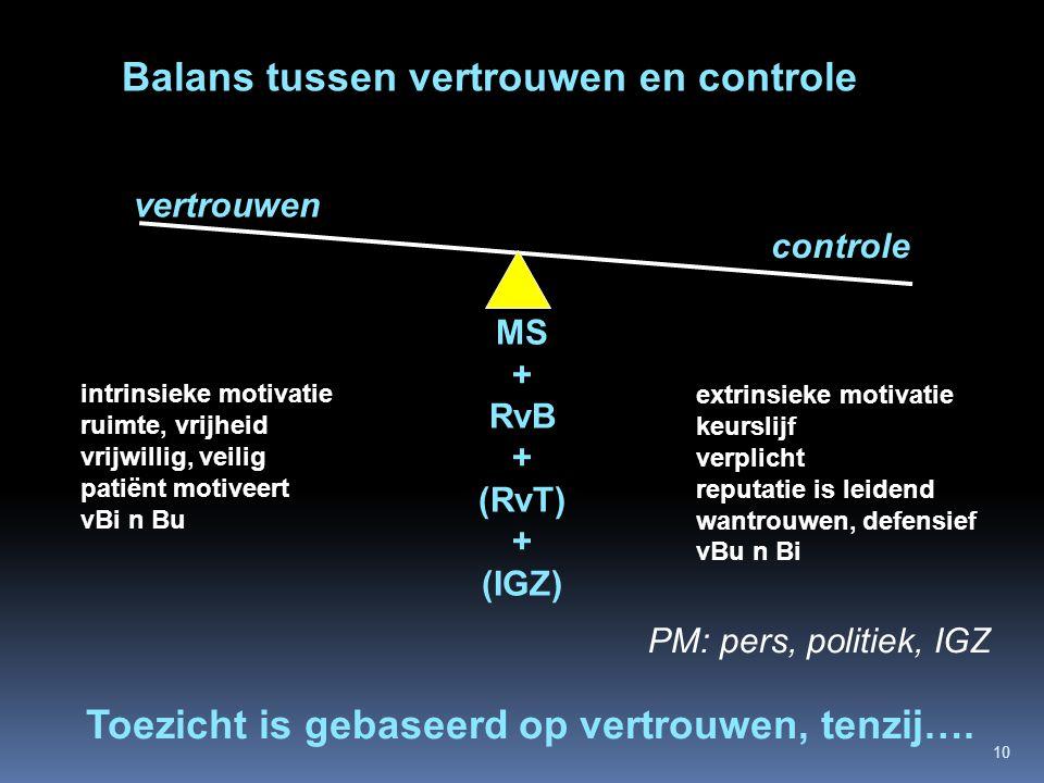 10 Balans tussen vertrouwen en controle vertrouwen controle MS + RvB + (RvT) + (IGZ) intrinsieke motivatie ruimte, vrijheid vrijwillig, veilig patiënt