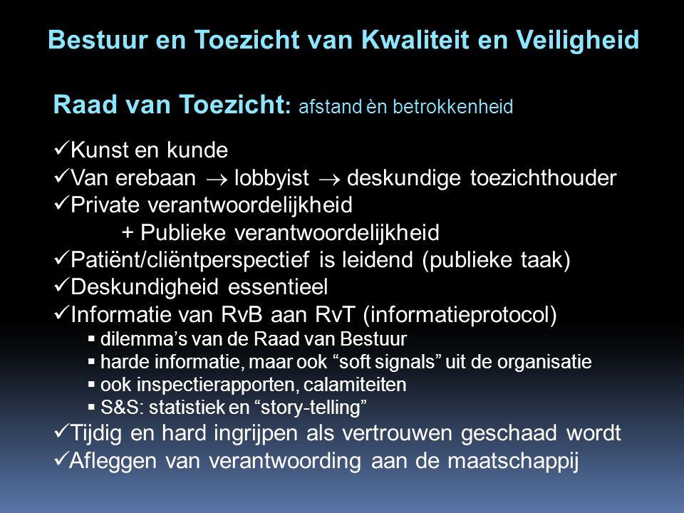 Raad van Toezicht : afstand èn betrokkenheid Kunst en kunde Van erebaan  lobbyist  deskundige toezichthouder Private verantwoordelijkheid + Publieke