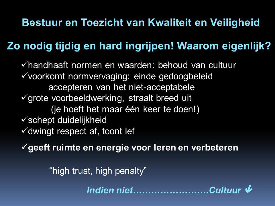 Bestuur en Toezicht van Kwaliteit en Veiligheid Zo nodig tijdig en hard ingrijpen! Waarom eigenlijk? handhaaft normen en waarden: behoud van cultuur v