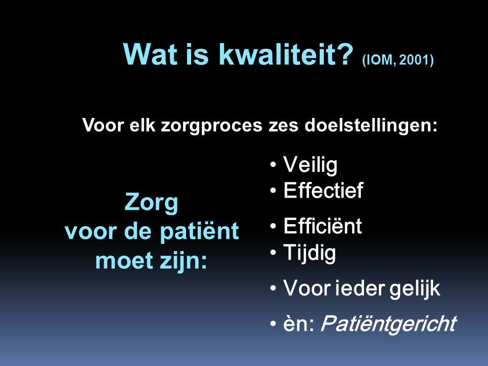 Wat is kwaliteit? (IOM, 2001) Veilig Effectief Efficiënt Tijdig Voor ieder gelijk èn: Patiëntgericht Voor elk zorgproces zes doelstellingen: Zorg voor