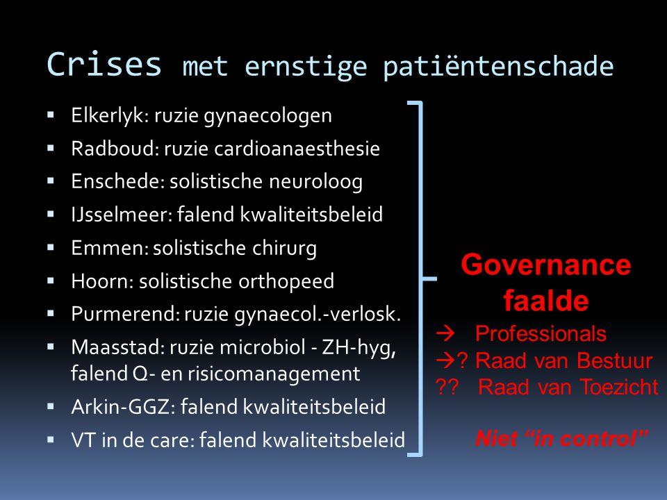 Crises met ernstige patiëntenschade  Elkerlyk: ruzie gynaecologen  Radboud: ruzie cardioanaesthesie  Enschede: solistische neuroloog  IJsselmeer: