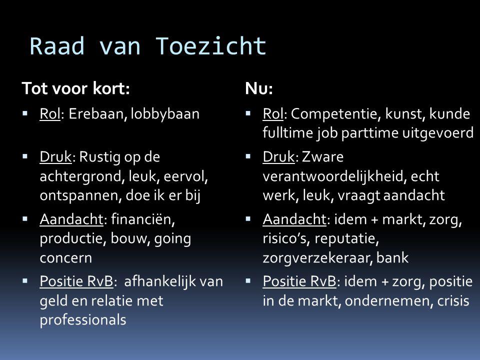 Wim Schellekens, strategisch adviseur Van Lennepdreef 45 2353 NJ Leiderdorp Tel.