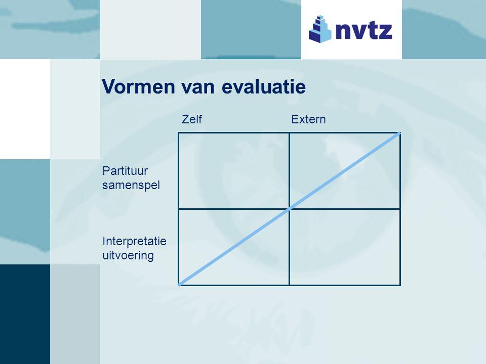 ZelfExtern Partituur samenspel Interpretatie uitvoering Vormen van evaluatie