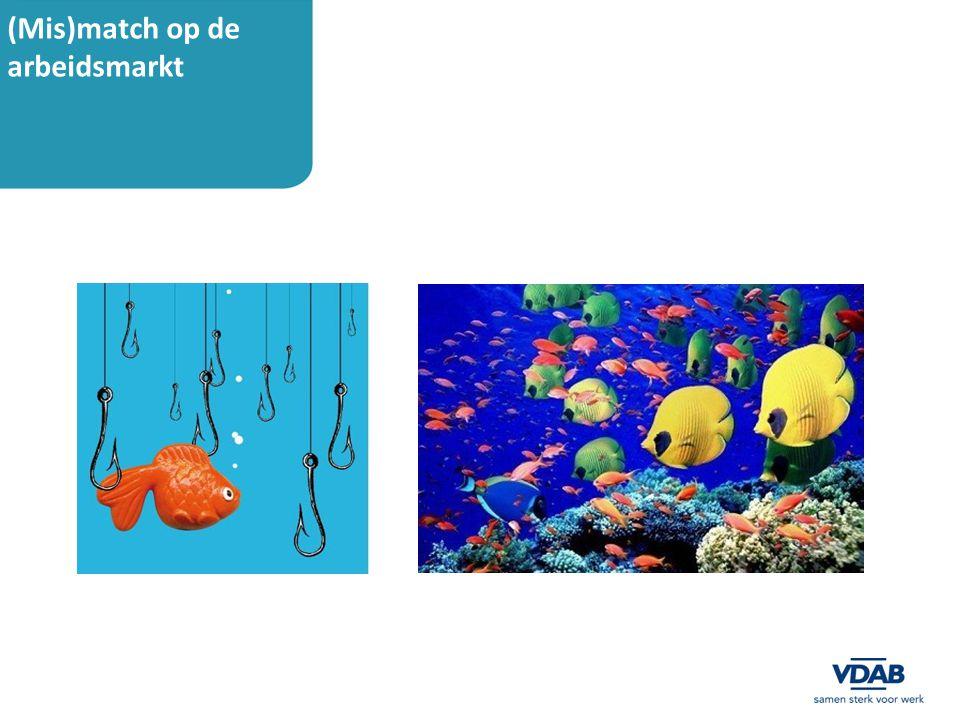 De Knagende Knelpunten van (West-)Vlaanderen Werkgelegenheidsproblematiek in de provincie West-Vlaanderen