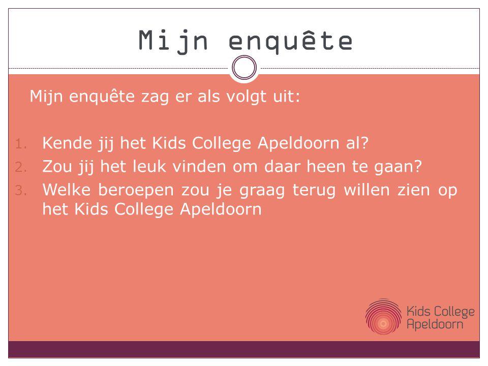 Mijn enquête zag er als volgt uit: 1. Kende jij het Kids College Apeldoorn al.