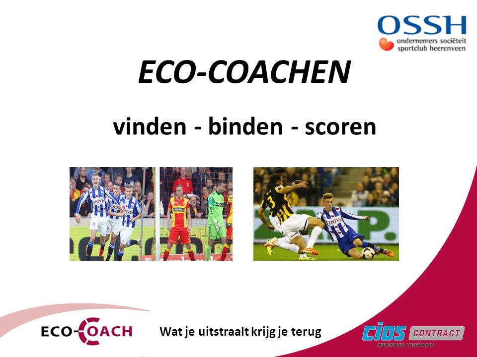 1 vinden - binden - scoren ECO-COACHEN Wat je uitstraalt krijg je terug