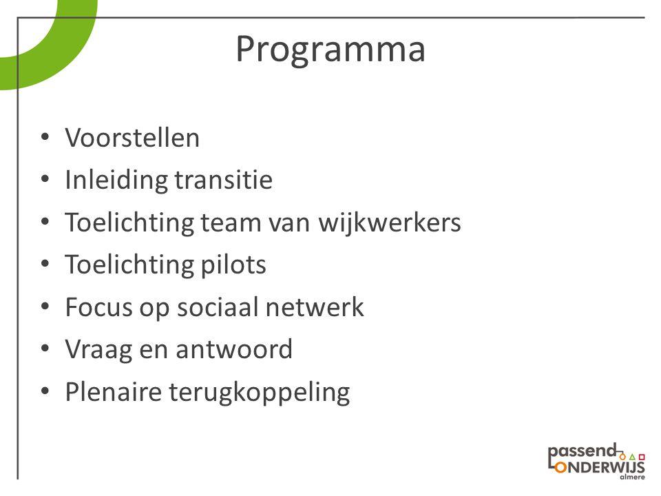 Programma Voorstellen Inleiding transitie Toelichting team van wijkwerkers Toelichting pilots Focus op sociaal netwerk Vraag en antwoord Plenaire teru