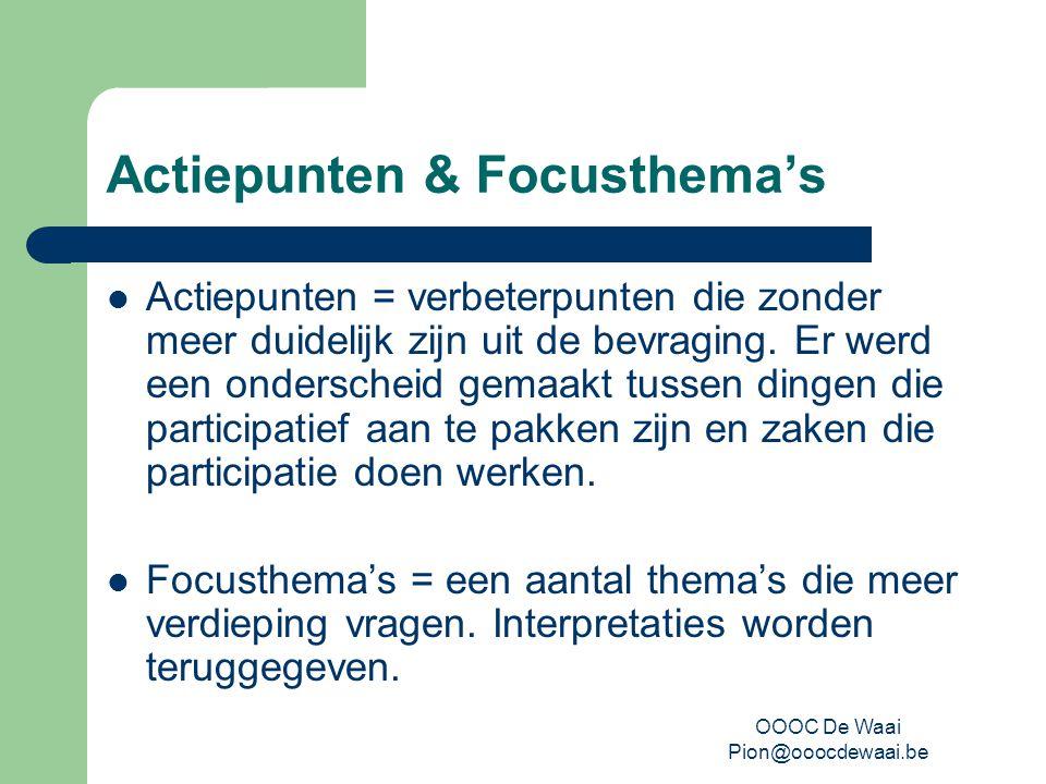 OOOC De Waai Pion@ooocdewaai.be Actiepunten & Focusthema's Actiepunten = verbeterpunten die zonder meer duidelijk zijn uit de bevraging.