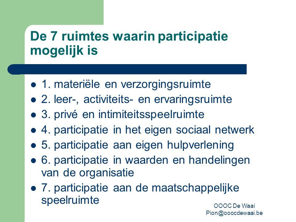OOOC De Waai Pion@ooocdewaai.be De 7 ruimtes waarin participatie mogelijk is 1.