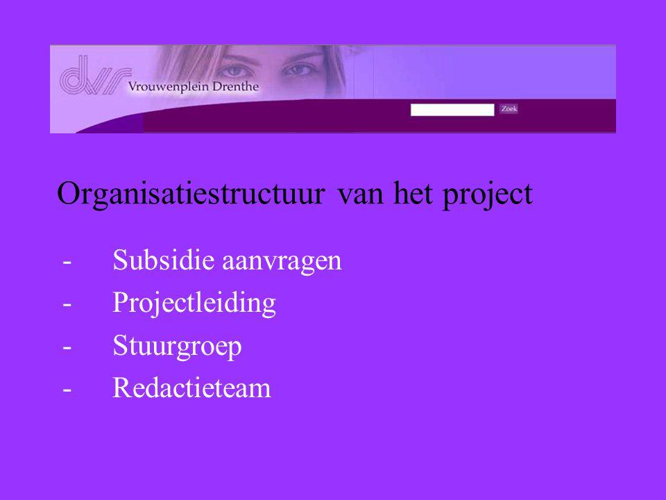 Organisatiestructuur van het project -Subsidie aanvragen -Projectleiding -Stuurgroep -Redactieteam