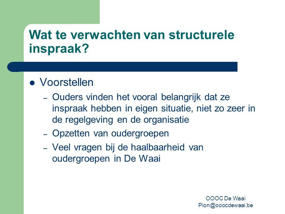 OOOC De Waai Pion@ooocdewaai.be Wat te verwachten van structurele inspraak.