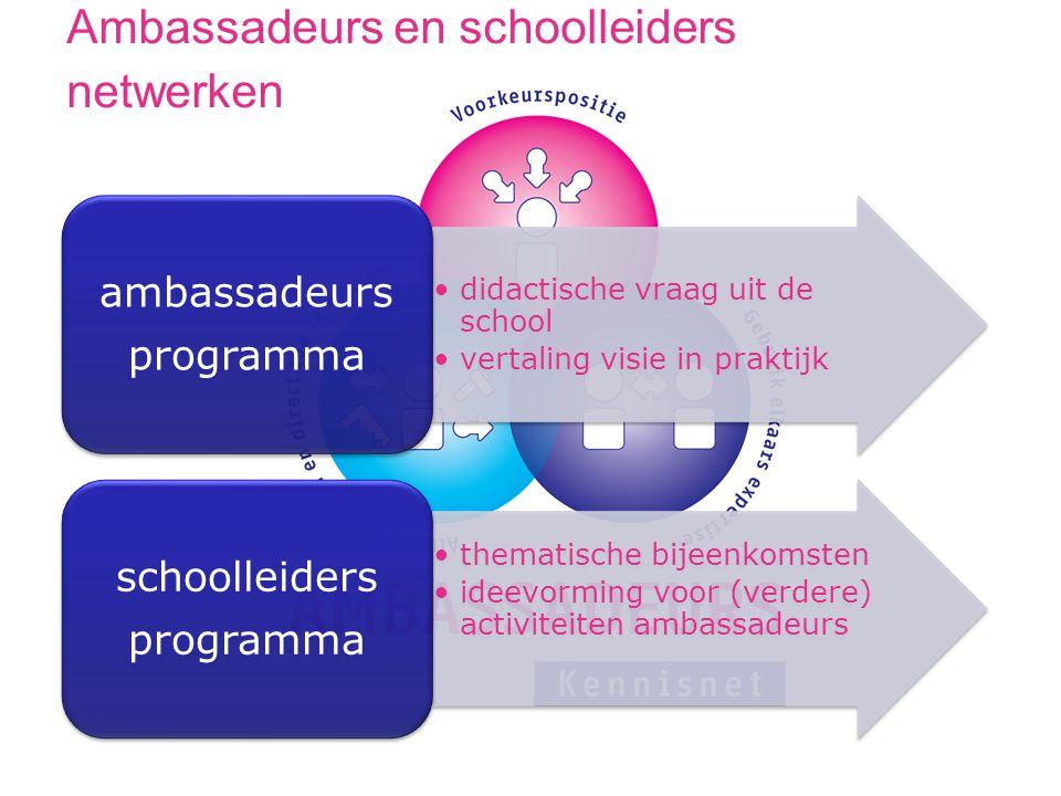 Ambassadeurs en schoolleiders netwerken didactische vraag uit de school vertaling visie in praktijk ambassadeurs programma thematische bijeenkomsten ideevorming voor (verdere) activiteiten ambassadeurs schoolleiders programma