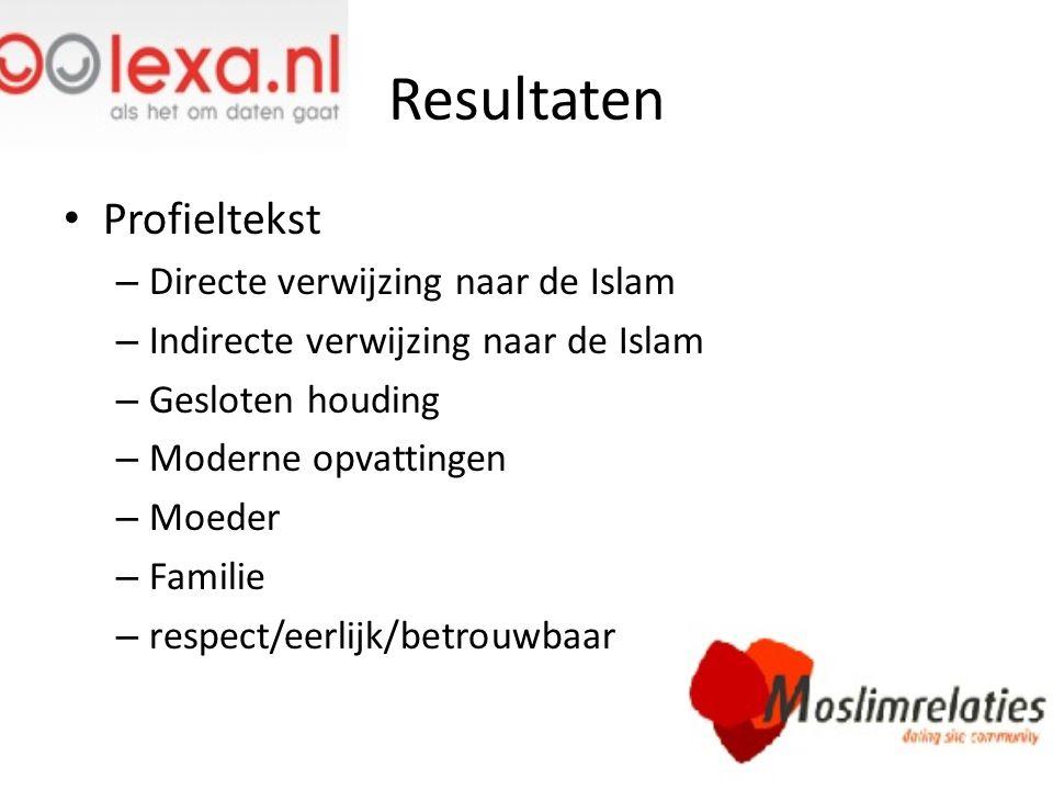 Resultaten Profieltekst – Directe verwijzing naar de Islam – Indirecte verwijzing naar de Islam – Gesloten houding – Moderne opvattingen – Moeder – Fa