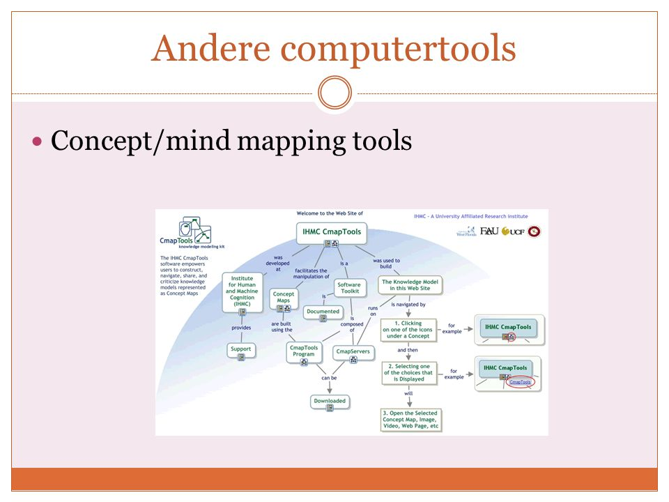 Andere computertools Concept/mind mapping tools