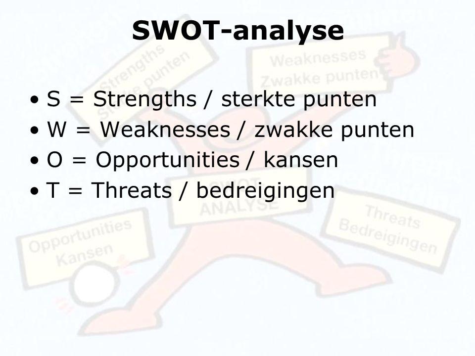 SWOT-analyse S = Strengths / sterkte punten W = Weaknesses / zwakke punten O = Opportunities / kansen T = Threats / bedreigingen