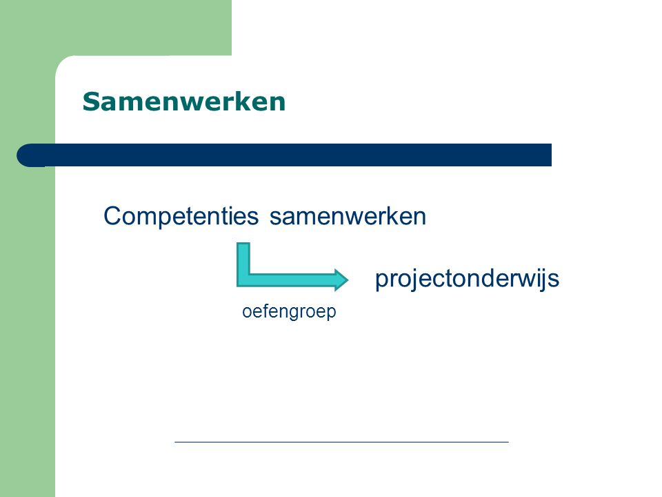 COMMUNICATIE IN SCHEMA zenderboodschap ontvanger