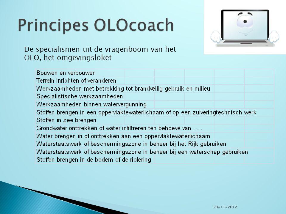 De specialismen uit de vragenboom van het OLO, het omgevingsloket 23-11-2012