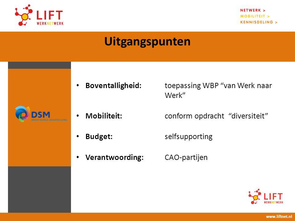 "17 april 2008 16.00 – 18.00 uur Uitgangspunten www.liftnet.nl Boventalligheid:toepassing WBP ""van Werk naar Werk"" Mobiliteit:conform opdracht ""diversi"