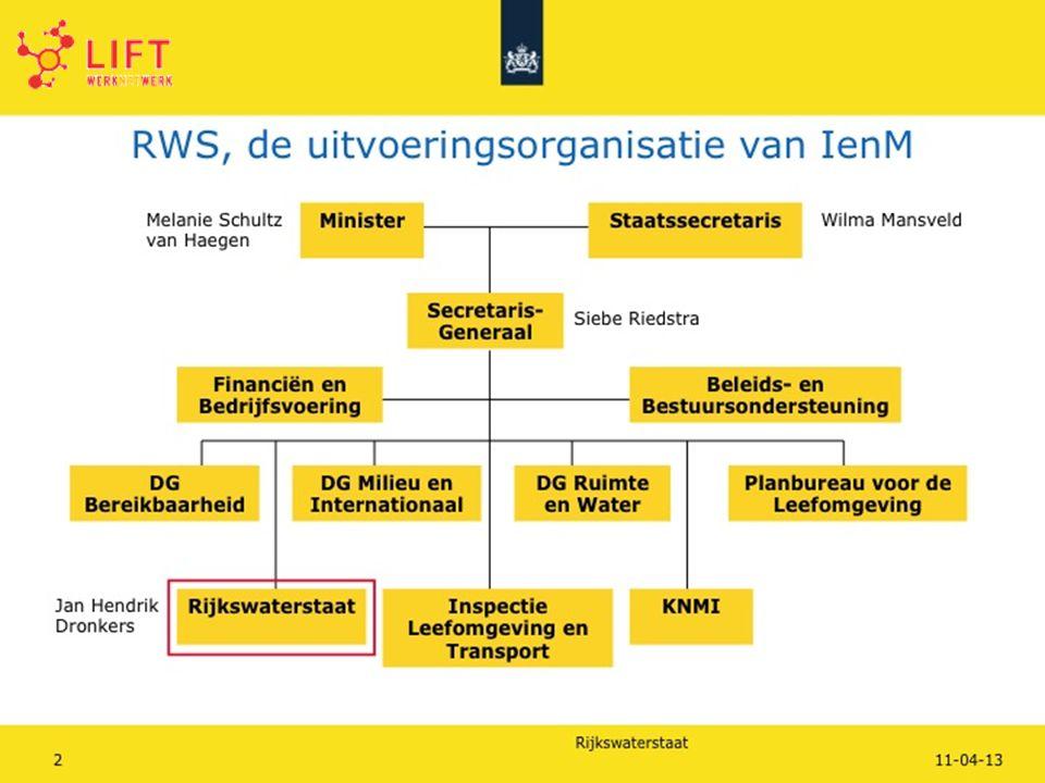 17 april 2008 16.00 – 18.00 uur www.liftnet.nl