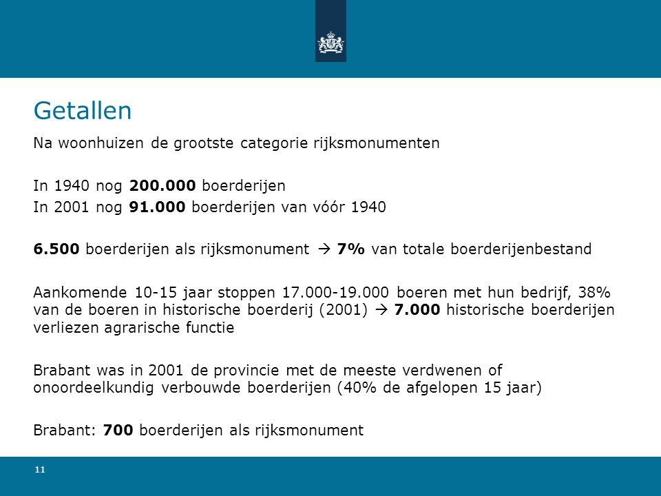 11 Getallen Na woonhuizen de grootste categorie rijksmonumenten In 1940 nog 200.000 boerderijen In 2001 nog 91.000 boerderijen van vóór 1940 6.500 boerderijen als rijksmonument  7% van totale boerderijenbestand Aankomende 10-15 jaar stoppen 17.000-19.000 boeren met hun bedrijf, 38% van de boeren in historische boerderij (2001)  7.000 historische boerderijen verliezen agrarische functie Brabant was in 2001 de provincie met de meeste verdwenen of onoordeelkundig verbouwde boerderijen (40% de afgelopen 15 jaar) Brabant: 700 boerderijen als rijksmonument
