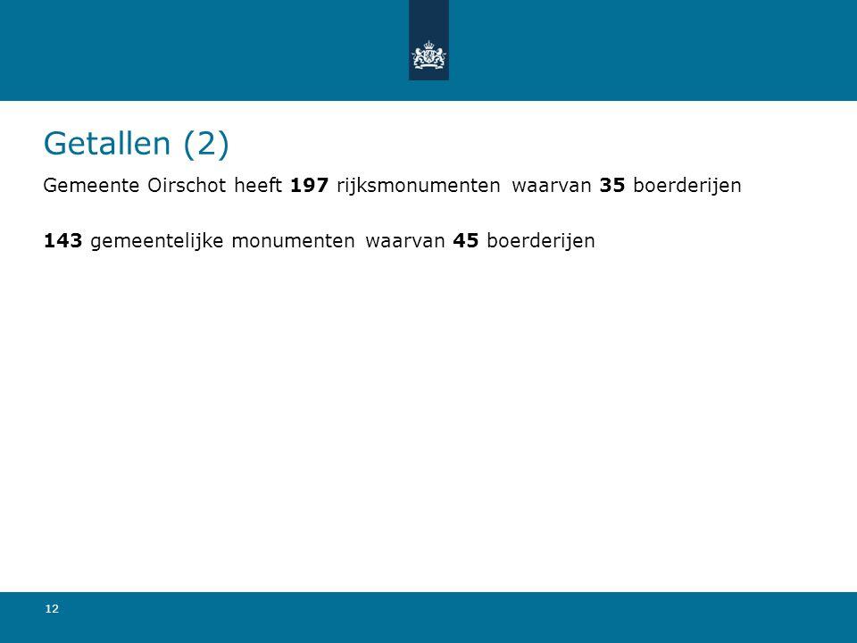 12 Getallen (2) Gemeente Oirschot heeft 197 rijksmonumenten waarvan 35 boerderijen 143 gemeentelijke monumenten waarvan 45 boerderijen