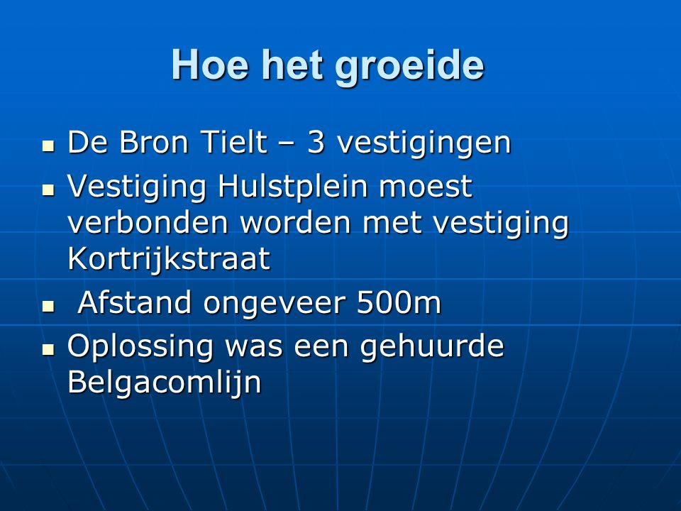 Hoe het groeide De Bron Tielt – 3 vestigingen De Bron Tielt – 3 vestigingen Vestiging Hulstplein moest verbonden worden met vestiging Kortrijkstraat V
