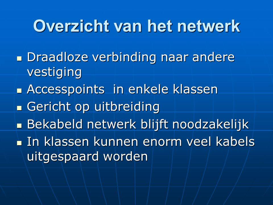 Overzicht van het netwerk Draadloze verbinding naar andere vestiging Draadloze verbinding naar andere vestiging Accesspoints in enkele klassen Accessp