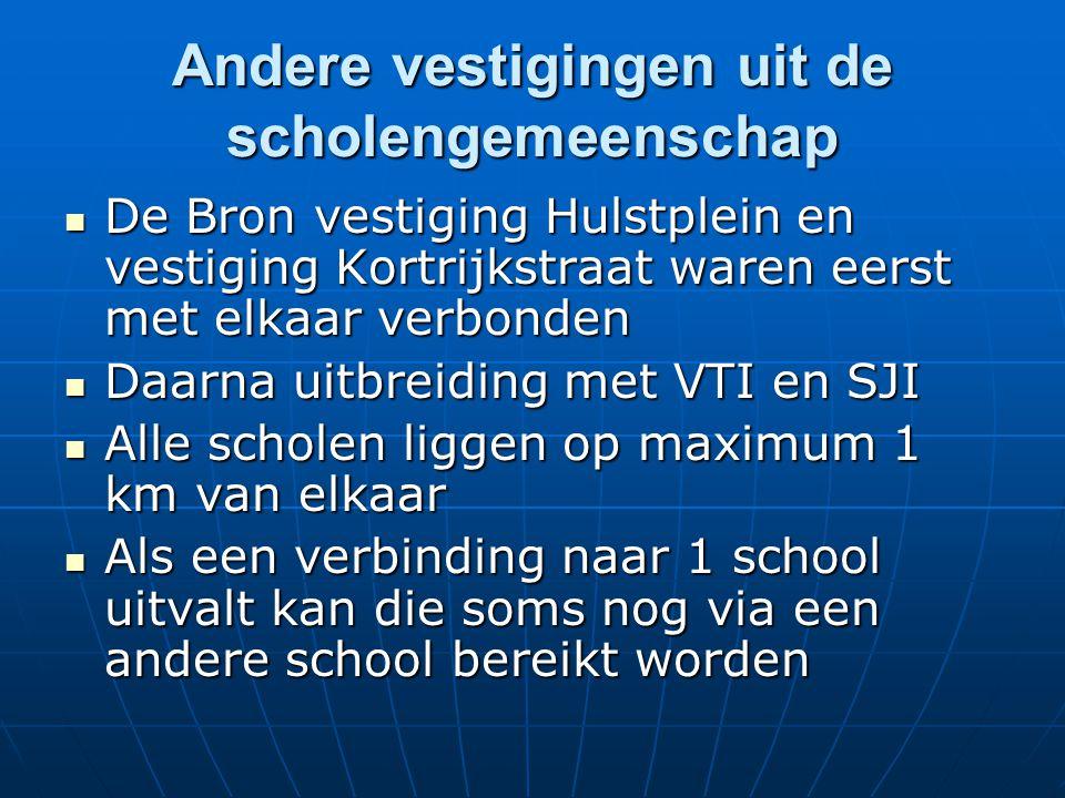 Andere vestigingen uit de scholengemeenschap De Bron vestiging Hulstplein en vestiging Kortrijkstraat waren eerst met elkaar verbonden De Bron vestigi