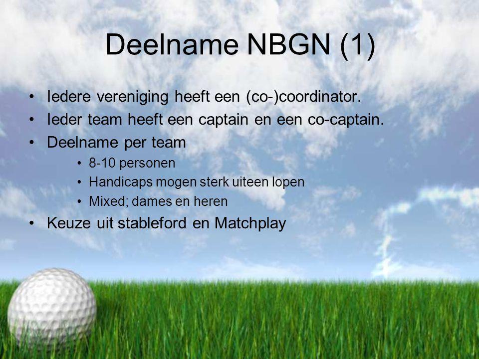 Iedere vereniging heeft een (co-)coordinator. Ieder team heeft een captain en een co-captain.