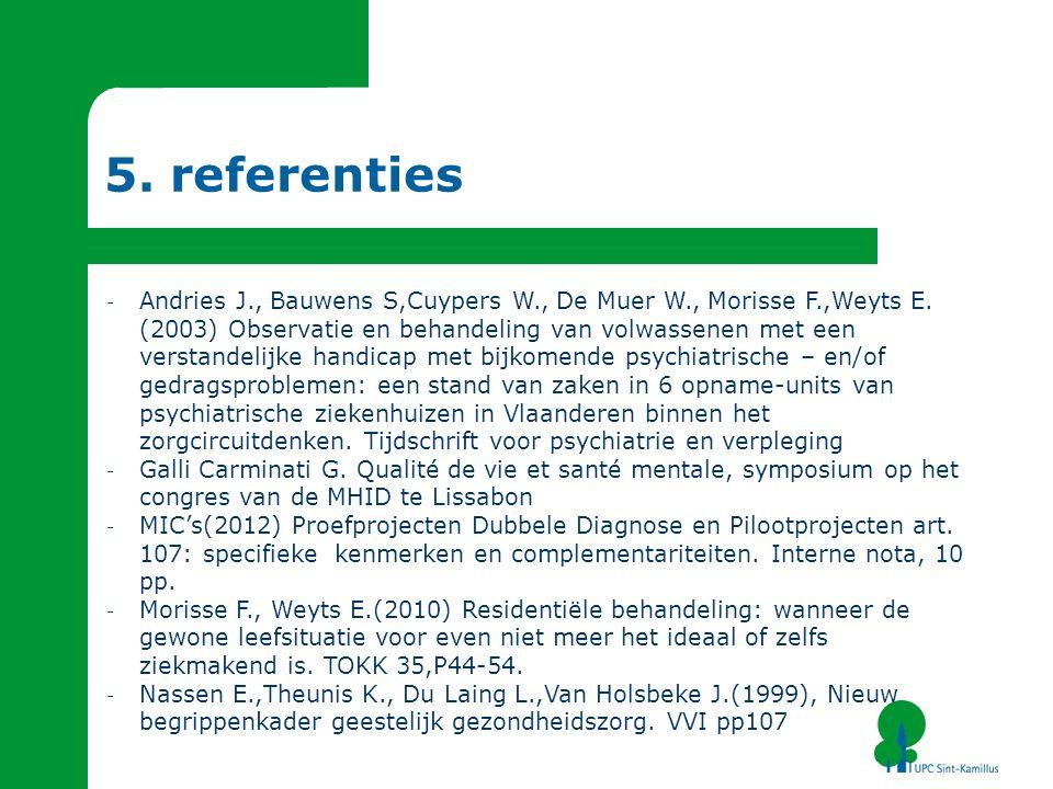 5. referenties - Andries J., Bauwens S,Cuypers W., De Muer W., Morisse F.,Weyts E.