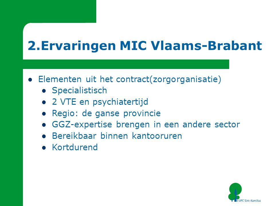 2.Ervaringen MIC Vlaams-Brabant Elementen uit het contract(zorgorganisatie) Specialistisch 2 VTE en psychiatertijd Regio: de ganse provincie GGZ-expertise brengen in een andere sector Bereikbaar binnen kantooruren Kortdurend